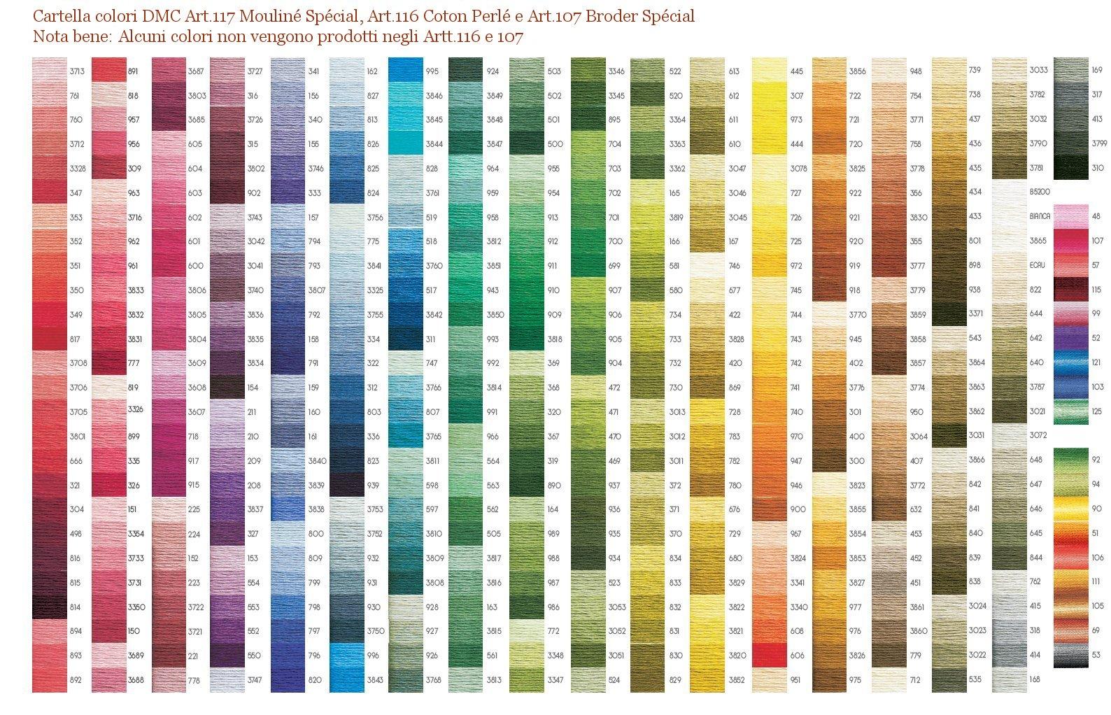 Tavolozza colori per pareti amazing cartella colori for Tavole colori per pareti